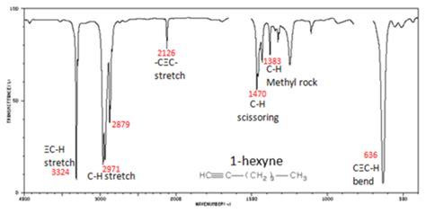 ir spectrum analysis infrared interpretation chemistry libretexts