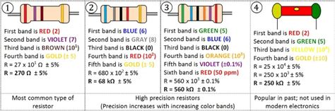 resistor color code calculation method how to calculate resistor value using color code
