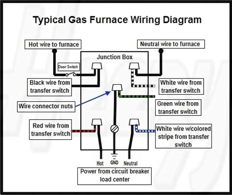 rheem gas furnace thermostat wiring diagram wiring
