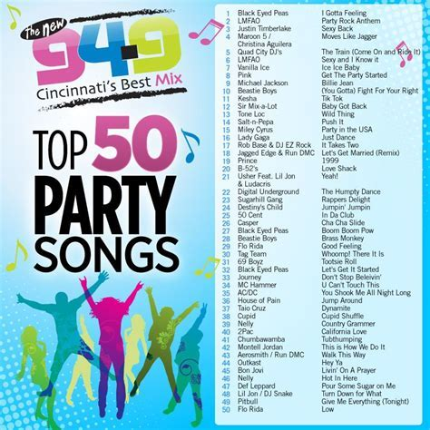 Another great work out song list! The Top 50 Party Songs