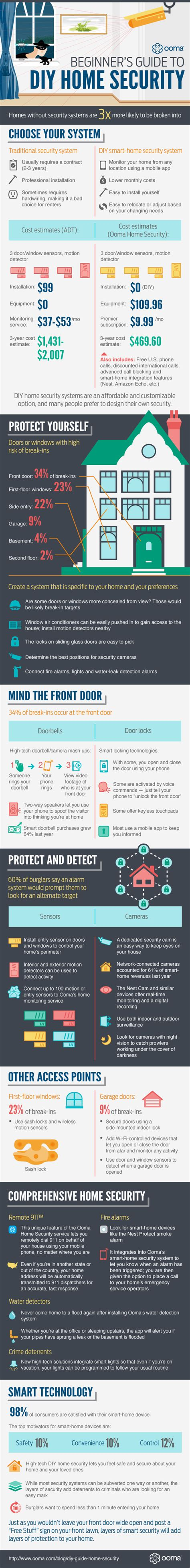 beginner s guide to diy home security