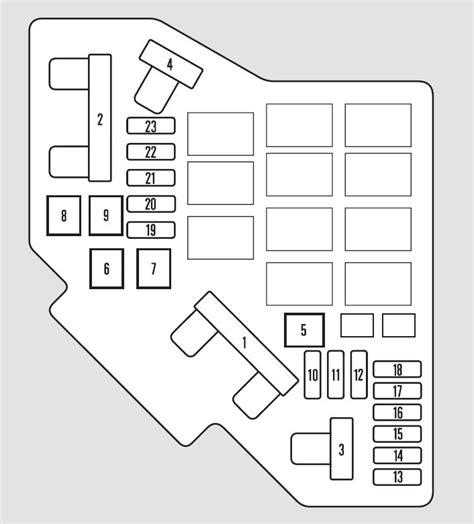 2005 honda crv fuse box diagram 2005 honda element fuse box diagram 2006 honda element