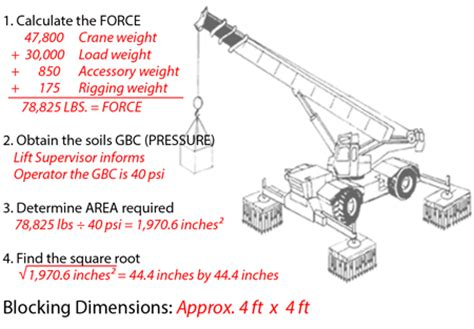 Crane Mat Calculator by Rule Of Thumb For Outrigger Support Crane Tech
