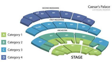 Nassau Coliseum Floor Plan by Ka Las Vegas Tickets Bing