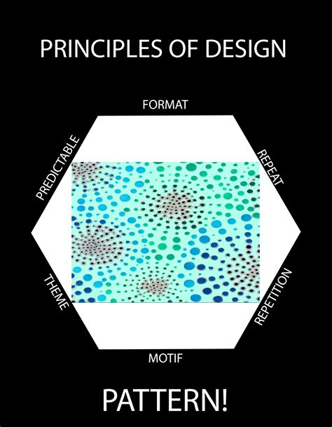 design pattern hollywood principle final principles of design posters patterns and art elements