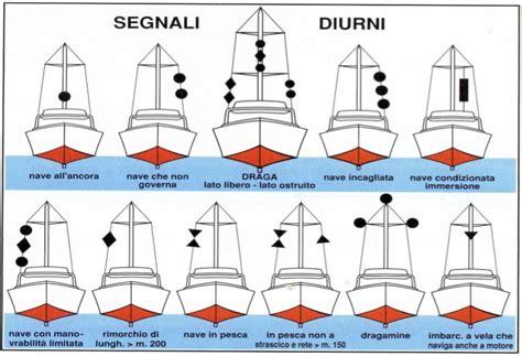 tavola a vela le di navigazione vela veneta
