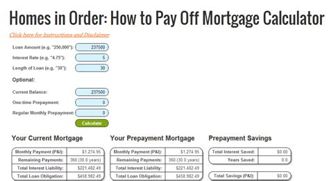 How Much Will House Payment Be by How Much Should I Save For Mortgage Payment