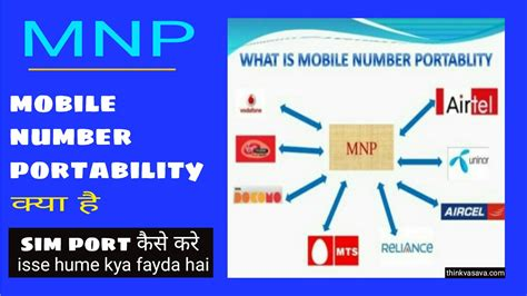 mobile number portability mnp mobile number portability kya hai or sim kaise