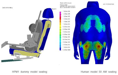 mechanical comfort design safer more comfortable functional seating