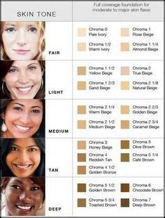what is my foundation color revlon color stay foundation color char i m warm golden