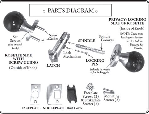 door knob diagram door set parts medium size of door hardware interior