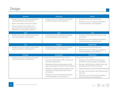 one on one meetings with employees template