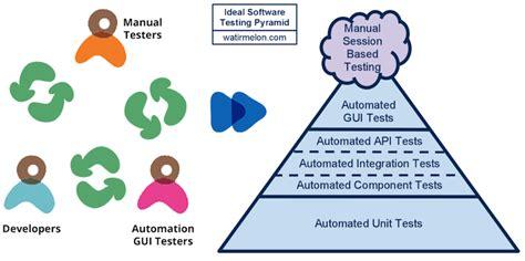 pattern test in javascript javascript pattern test phpsourcecode net