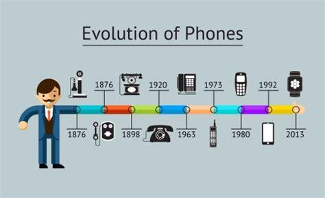 wann wurde das erste radio erfunden wer hat das telefon erfunden giga