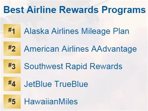 best frequent flyer program us news ranked the frequent flyer programs thinks