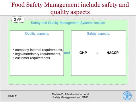 Mba In Food Safety And Quality Management In India by Ppt Introduction To Food Safety Management And Gmp