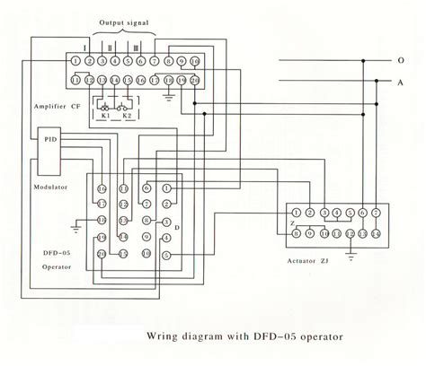 motor operated valve actuator wiring diagram motor just