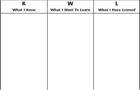 printable kwl chart what is kwl chart worksheets releaseboard free