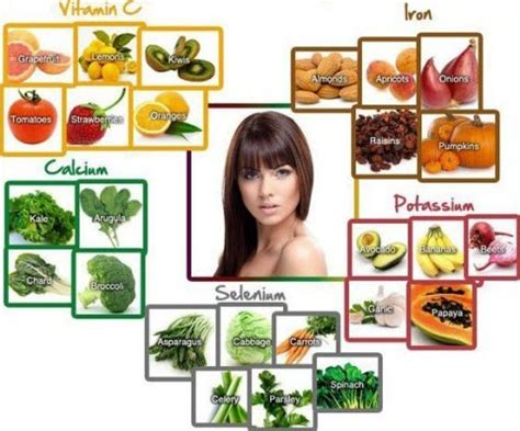 Top 12 Foods For Beautiful Hair by 10 Nourishing Foods For Hair Growth And Hair Fall Prevention