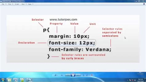 html tutorial in tamil structure of css in tamil youtube