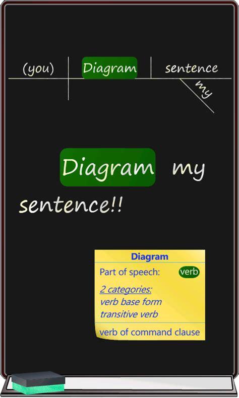 diagram sentences app sentence diagram app 28 images sengram sentence