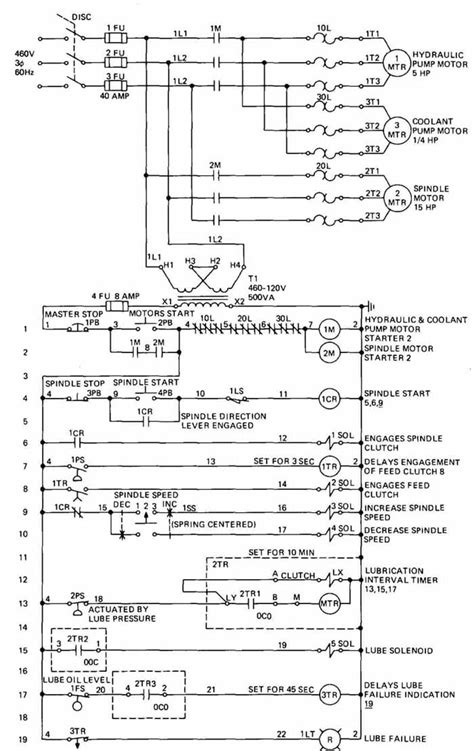 wiring diagram electrical ladder symbols electric chart