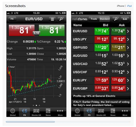 stock mobili netdania to upgrade forex stocks mobile app for ios android