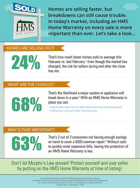 home warranty hms home review