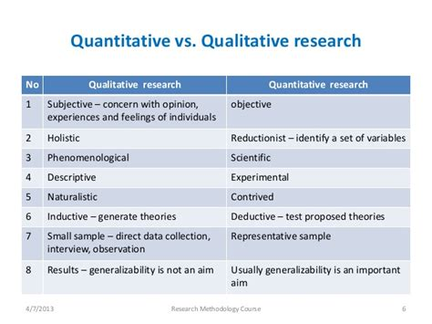 Quantitative And Research Methods In Business Notes For Mba by Ask The Experts Difference Between Qualitative Research