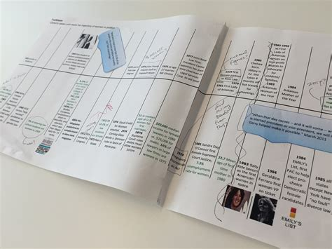 hillary clinton biography timeline inside bloomberg s interactive look at feminism and