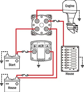 electrical power distribution for boat
