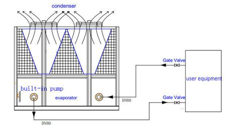 air cooled chiller schematic diagram 3 ton air cooled water chiller without cooling tower buy