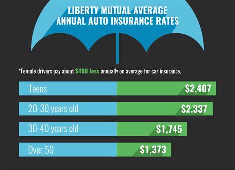 liberty mutual car insurance review  car insurance