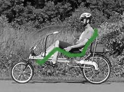 most comfortable motorcycle riding position recumbent glossary bicycle man