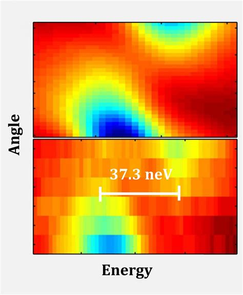 I Light Nano Hybrid Composit Laser Komposit Gigi I Light Paket Lengkap 1 precision spectroscopy of x polaritons