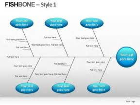 Quelques Liens Utiles Fishbone Diagram Template Powerpoint