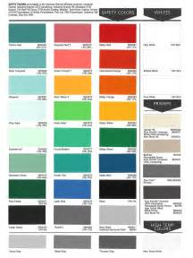 sherwin williams auto paint colors sherwin williams powder coat colors 2017 grasscloth