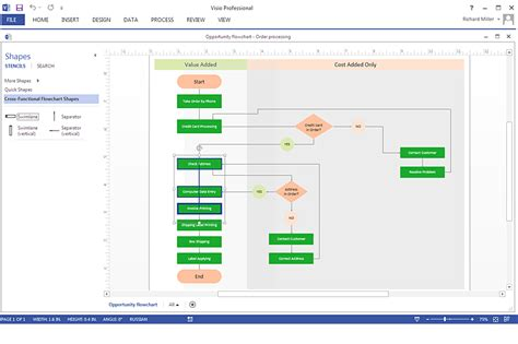 creating a flowchart in visio create a cross functional flowchart in visio conceptdraw