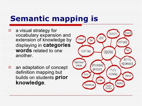 semantic map template implementation of semantic mapping