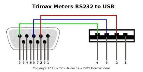 diagram of usb to serial cable wiring diagram free