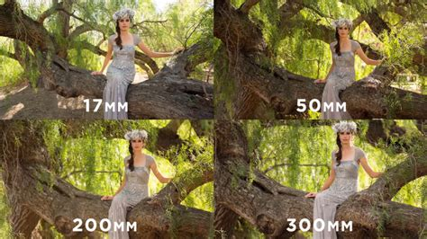 best focal length lens for photography how to find the best focal length for portraits