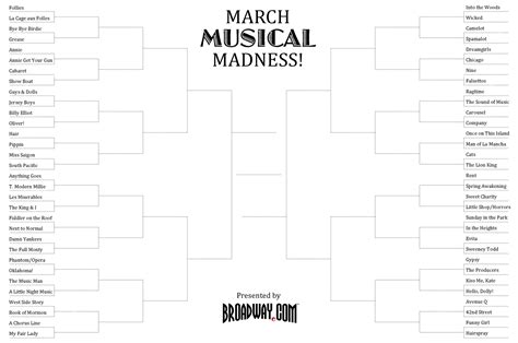 bracket names for girls 2016 march madness bracket names funny new style for