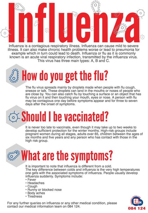 Pdf Cortana What Are The Flu Symptoms by Educate Yourself On The Signs And Symptoms Of Influenza