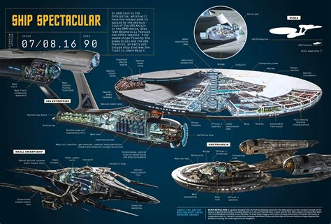 star trek ships of the trek collective new starship cross sections and other star trek beyond updates