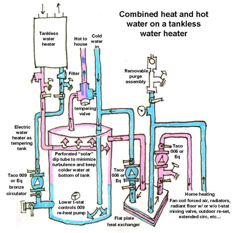 Water Heater Plumbing Diagram by Heat Water Heater Wiring Diagram Get Free Image