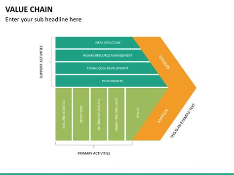 value chain powerpoint template value chain powerpoint template sketchbubble