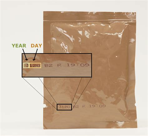 Mre Shelf Chart by Solving The Mystery Of Mre Expiration Dates The Readyblog