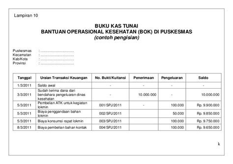 format laporan sp2tp puskesmas juknis jamkesmas 2011