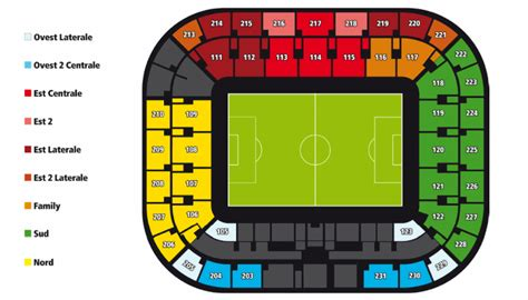 juventus stadium ingresso c1 stadium member info e domande sulla tessera tifoso