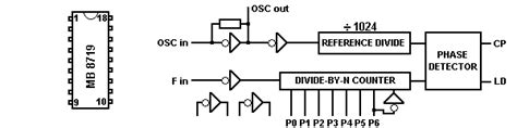 integrated circuits nz the defpom mb8719 component info page
